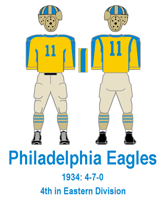 Supe's On Part II: Uni History of the Philadelphia Eagles | Uni Watch