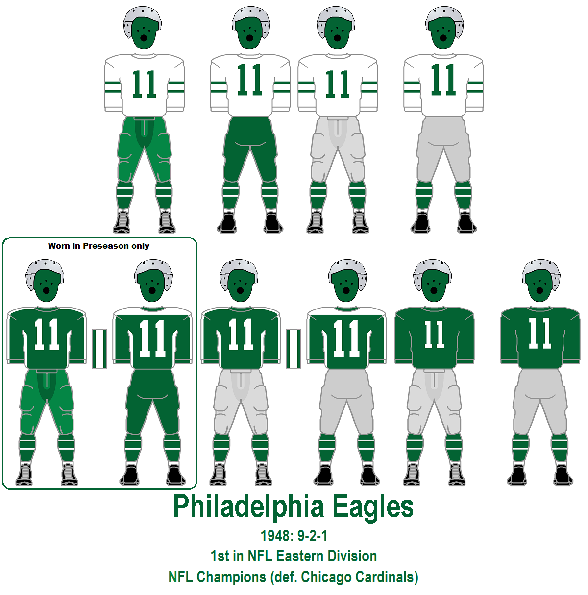the best attitude 6bdf3 cefe5 Supe's On Part II: Uni History of the Philadelphia Eagles ...