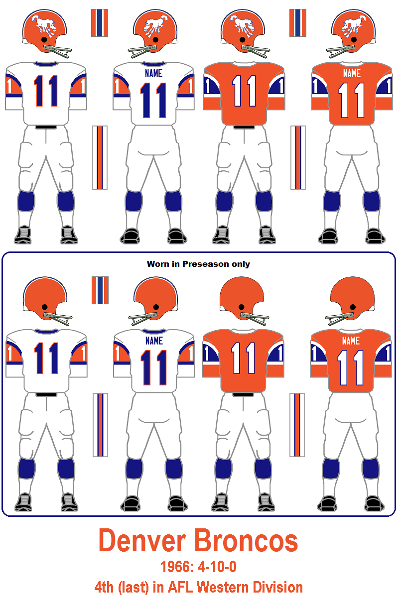 they finally got rid of the undignified goofybronco logo and the broncos must have figured a blank helmet was better than that in - Denver Bronco Colors