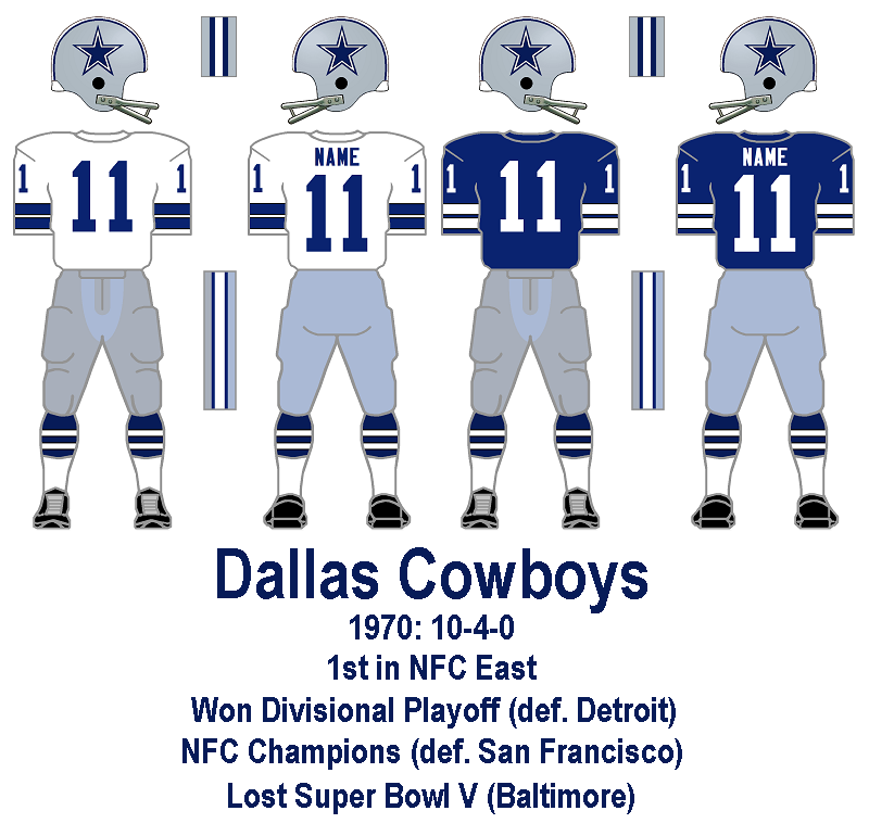 1970_Dallas.png