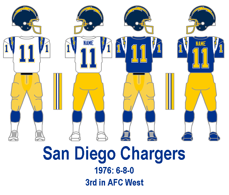 San Diego Chargers Facts: The Gridiron Uniform Database