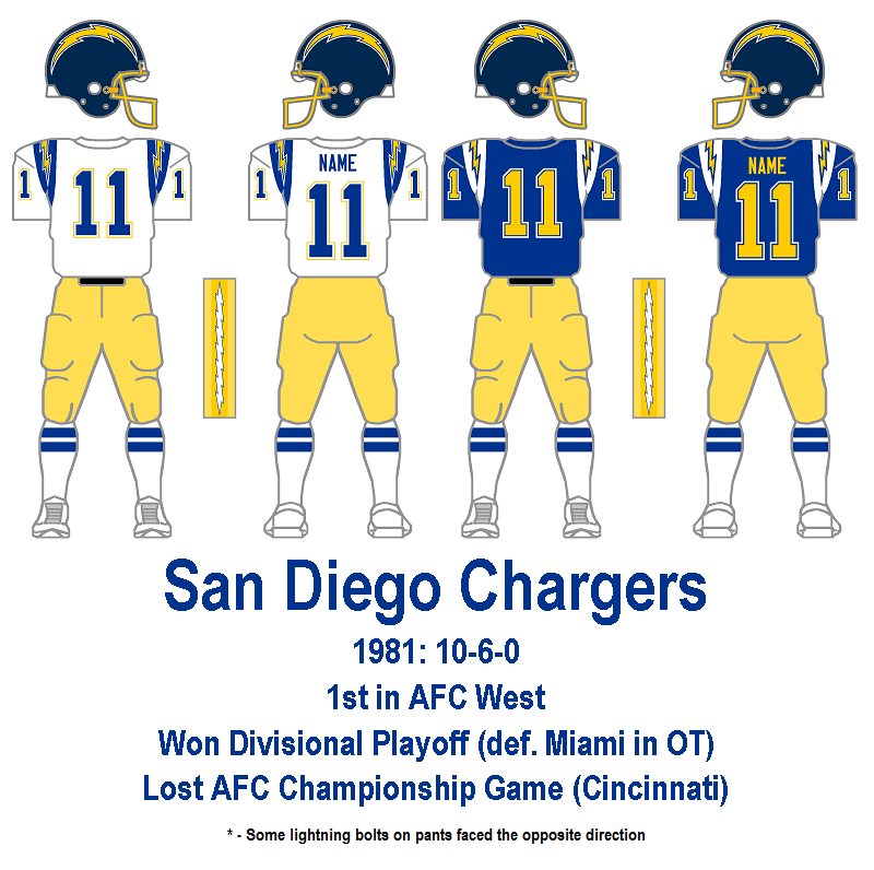 San Diego Chargers Costume: The Gridiron Uniform Database
