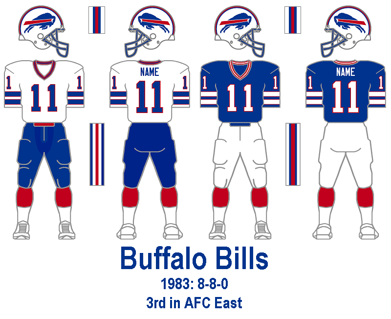 1983_Buffalo.png