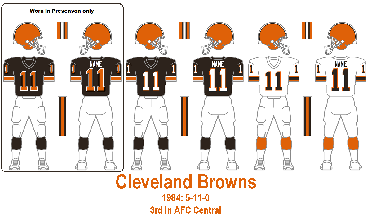 1984_Cleveland.png