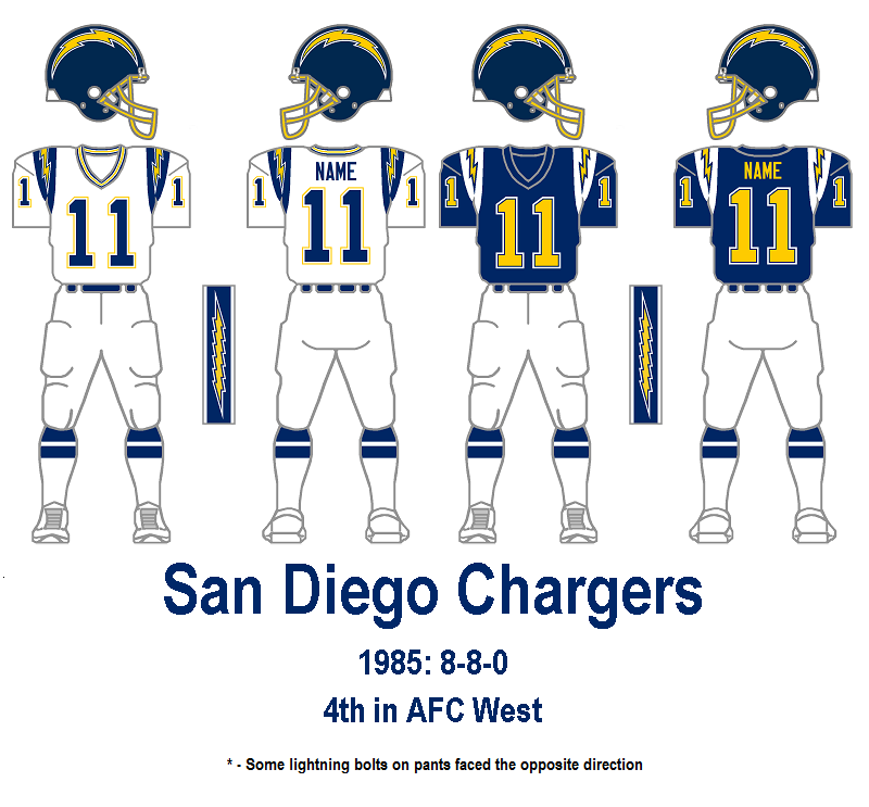 San Diego Chargers History: The Gridiron Uniform Database