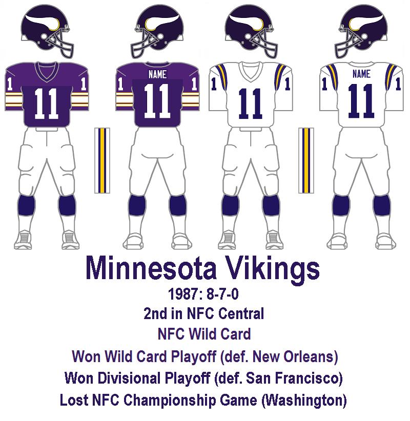 Vikings 1987
