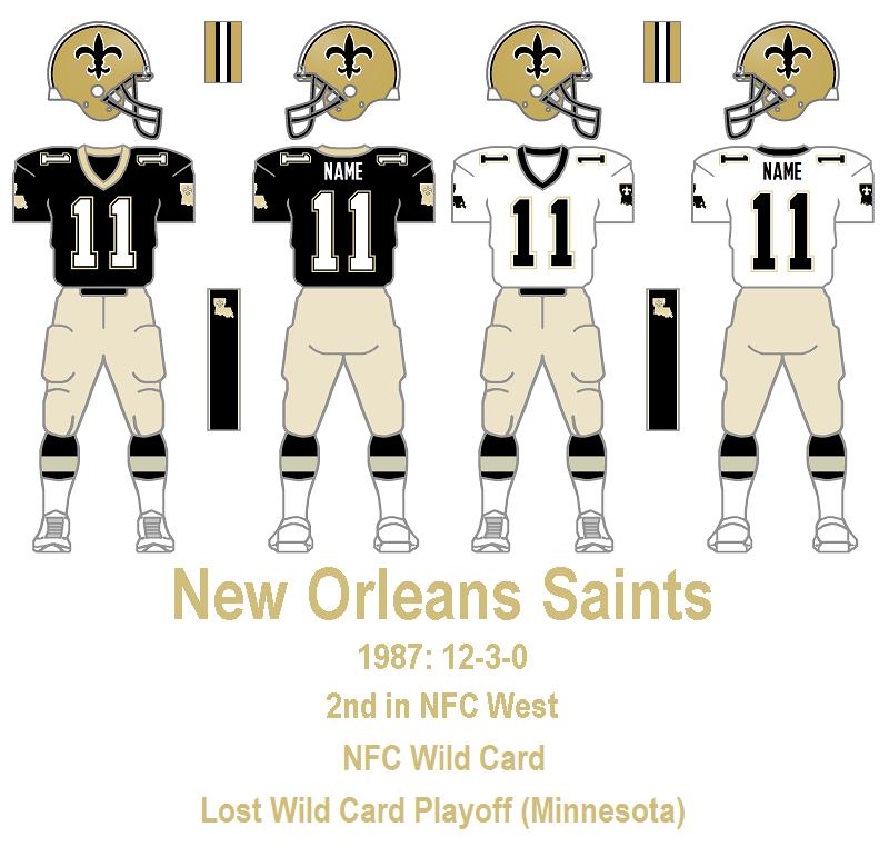 Saints 1987
