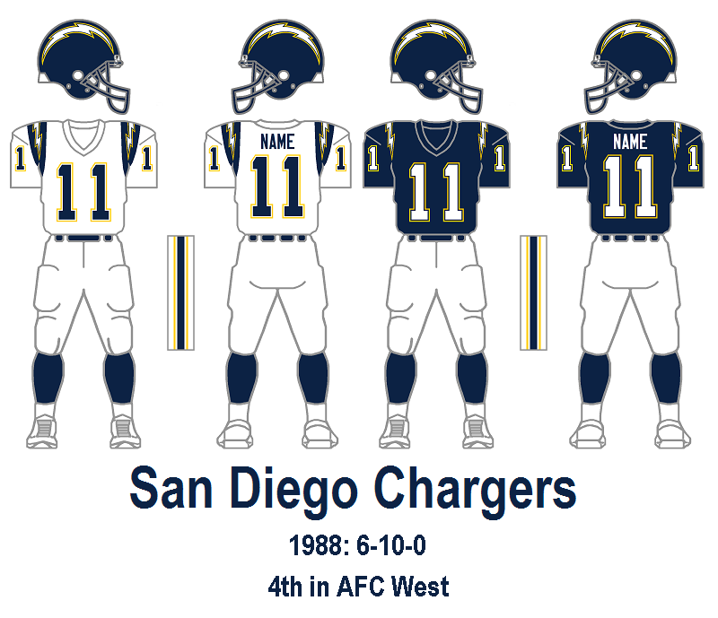 San Diego Chargers Costume: Logo And Helmet History Of The 4 Teams
