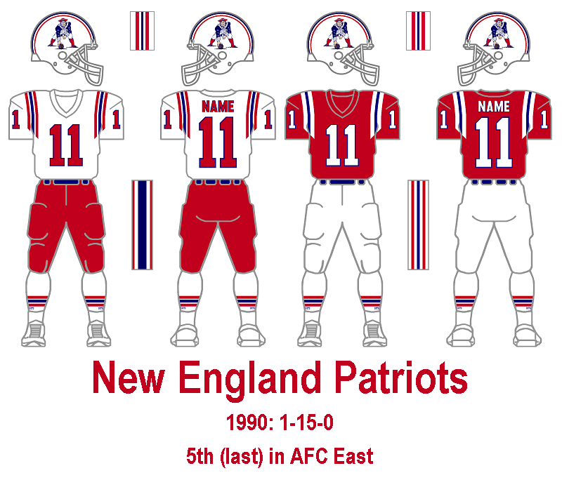 b6ccf5ae392 Supe s On Part I  Uni History of the New England Patriots