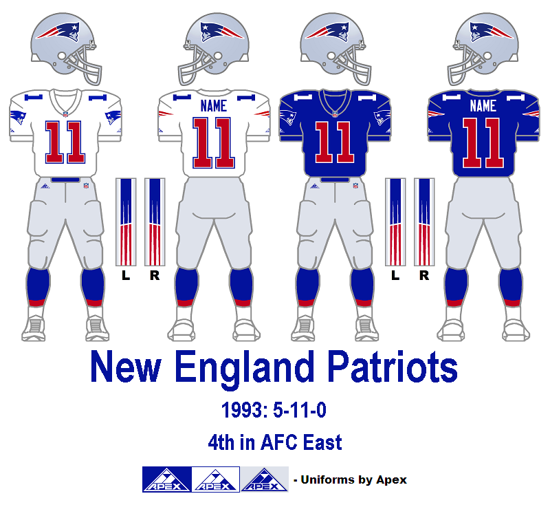 buy online 9e177 d78f3 Supe's On Part I: Uni History of the New England Patriots ...
