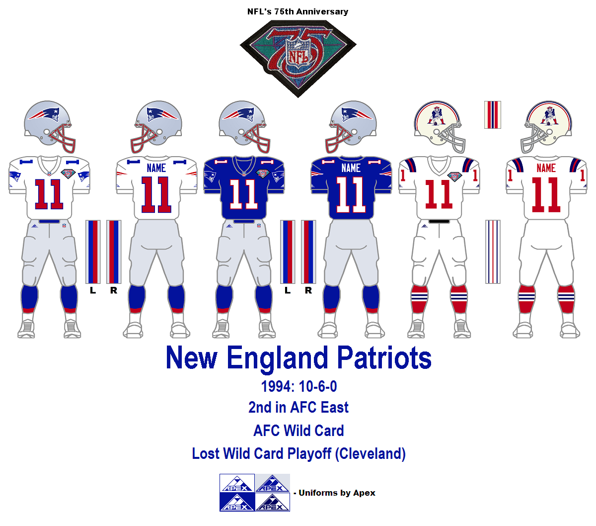 buy online 5b96b 7c3d9 Supe's On Part I: Uni History of the New England Patriots ...