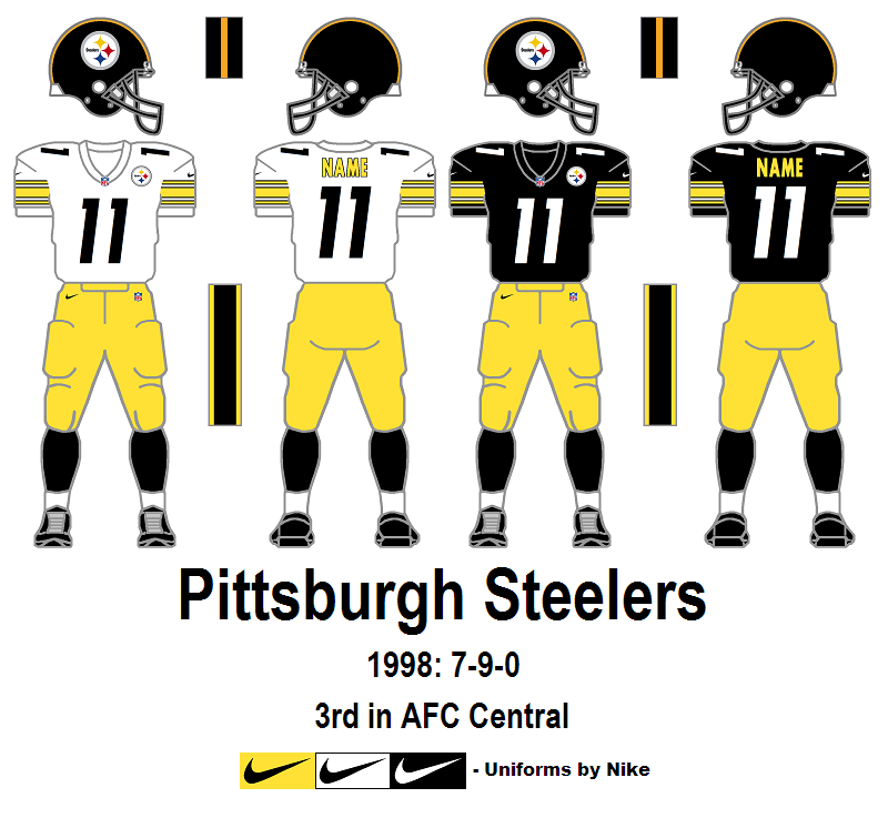 1998_Pittsburgh.png