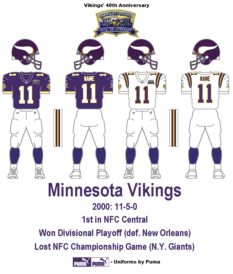 Vikings 2000