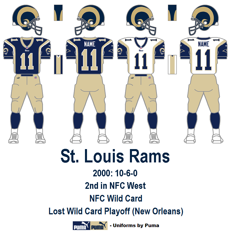 Rams Unveil New Uniforms Mixing Throwback Colors With Modern Design Thescore Com