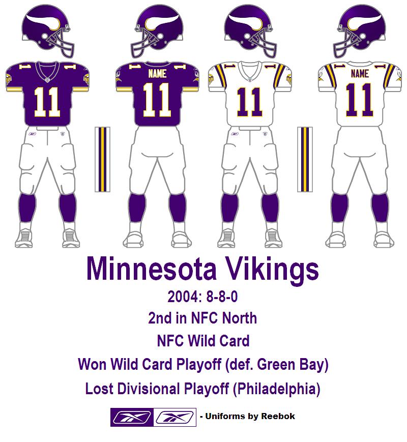 2004 Vikings