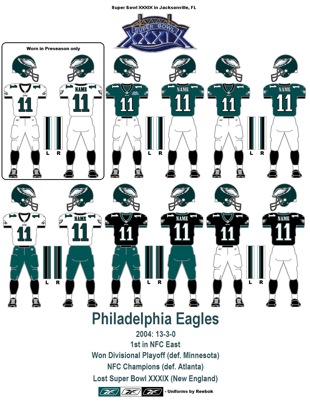 2004 Eagles