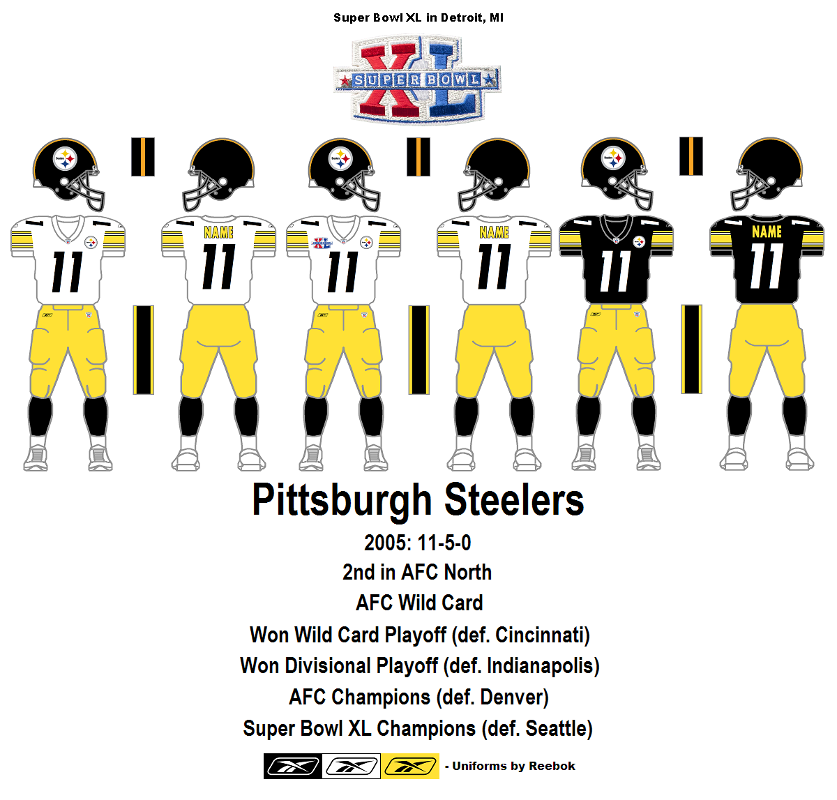 steelers jerseys through the years