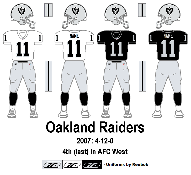 new style f01aa 6ad94 The Gridiron Uniform Database