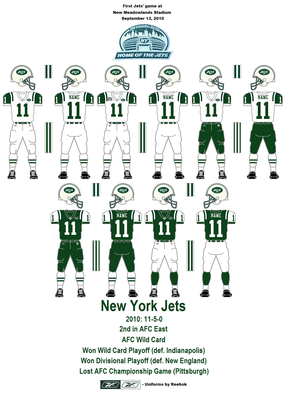 Jets Uniform History 87