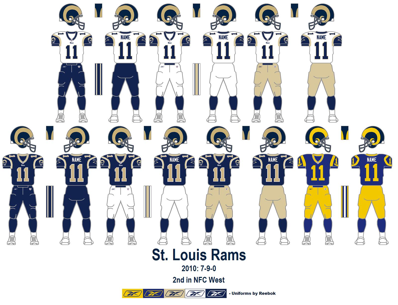 e842a222c91 2008 St. Louis Rams, 2007 ...