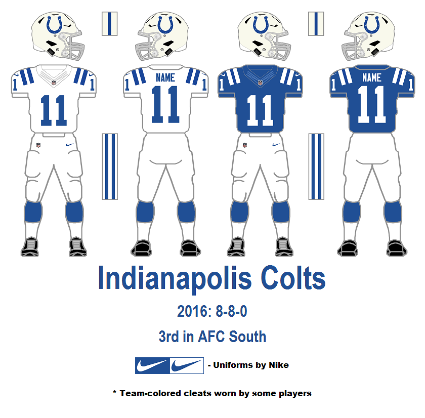 2016_Indianapolis.png