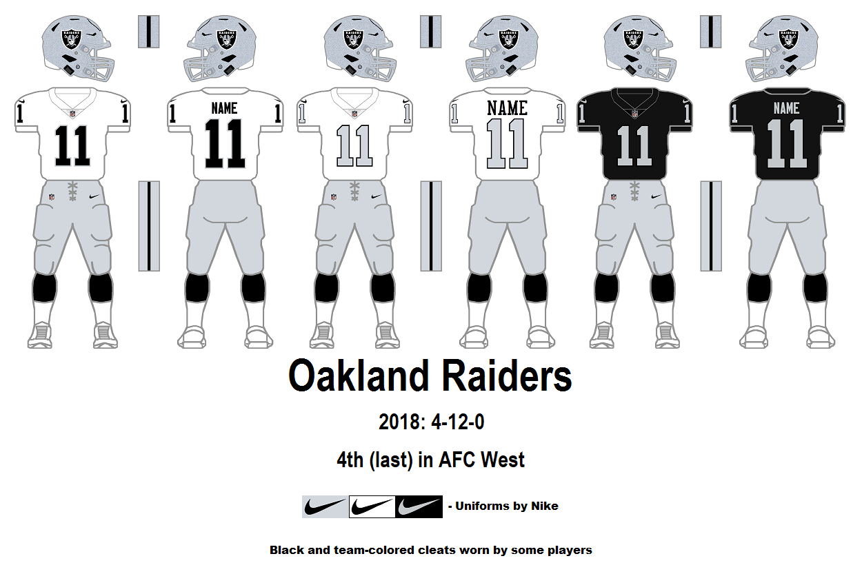 b1dcd7a9 NFL Runway with Vinny and Dave: AFC West | Football Outsiders