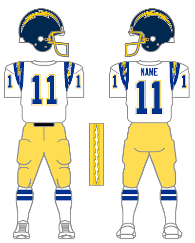 The Gridiron Uniform Database